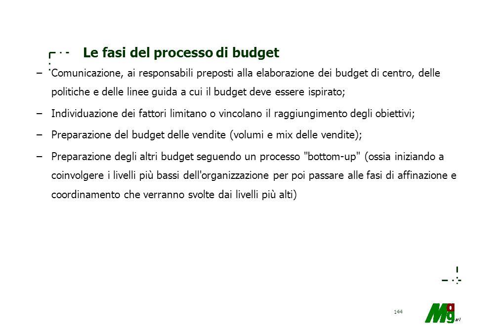 143 Il budget In sintesi, le funzioni del budget sono: –GUIDARE –VALUTARE –COORDINARE –MOTIVARE –