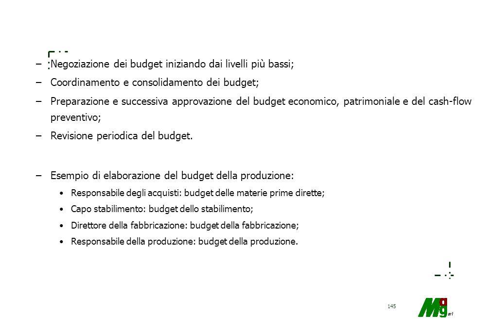144 Le fasi del processo di budget –Comunicazione, ai responsabili preposti alla elaborazione dei budget di centro, delle politiche e delle linee guid