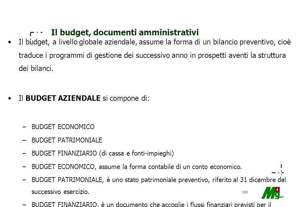 145 –Negoziazione dei budget iniziando dai livelli più bassi; –Coordinamento e consolidamento dei budget; –Preparazione e successiva approvazione del