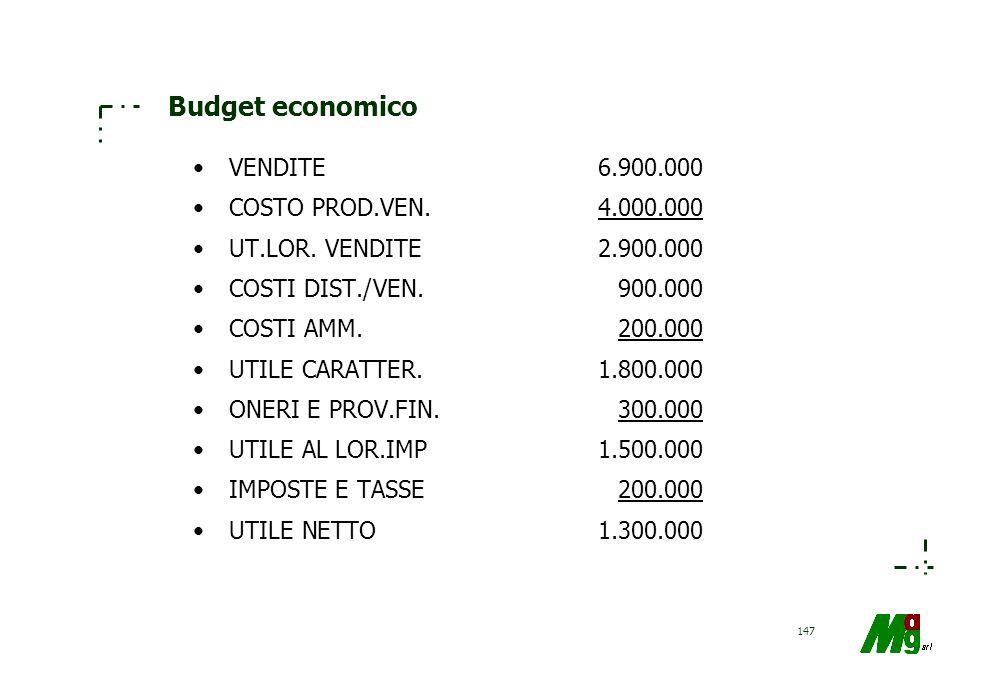 146 Il budget, documenti amministrativi Il budget, a livello globale aziendale, assume la forma di un bilancio preventivo, cioè traduce i programmi di