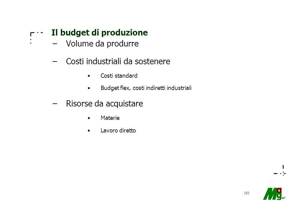 149 Il budget commerciale –Ricavi e costi commerciali –Ricavi: 3 variabili (Volume, prezzo, mix) –Volume Quantità da vendere = ordini da acquisire/fat