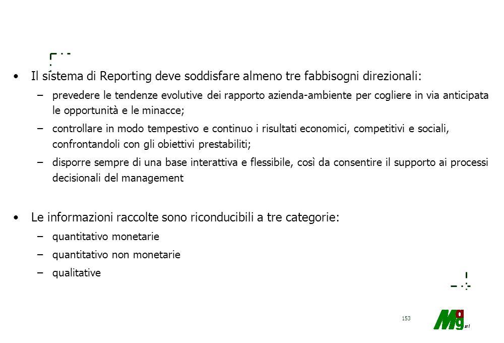 152 Caratteristiche del Sistema di Reporting –Direzione del flusso –Contenuto –Peculiarità delle informazioni: selettività rilevanza attendibilità aff