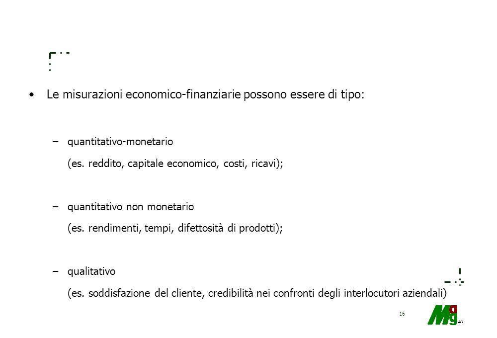 15 Le misurazioni utilizzate nell'ambito del controllo, inteso nella sua accezione più ampia, possono essere: –di natura economico-finanziaria di natu