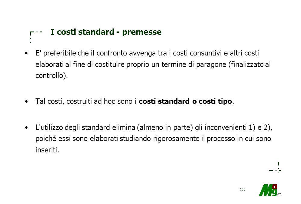 159 I costi standard - premesse Quando il confronto avviene tra costi riferiti a tempi corrispondenti di periodi susseguenti le condizioni generali di