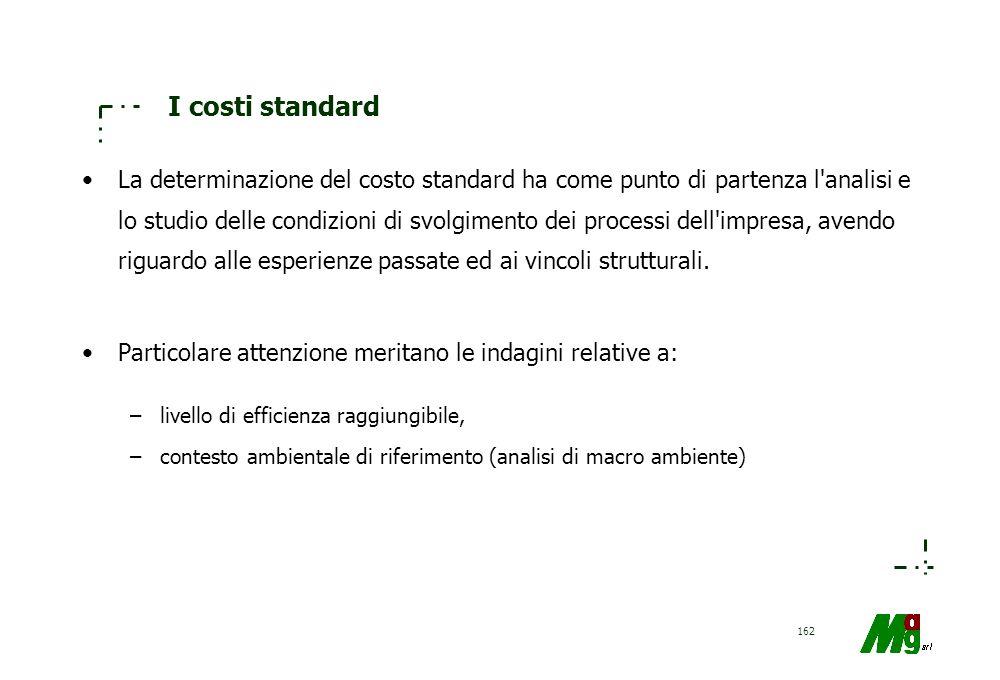 161 I costi standard Sono valori, elaborati rigorosamente, che rappresentano i costi tipici di oggetti variamente definiti. Al costo standard è possib