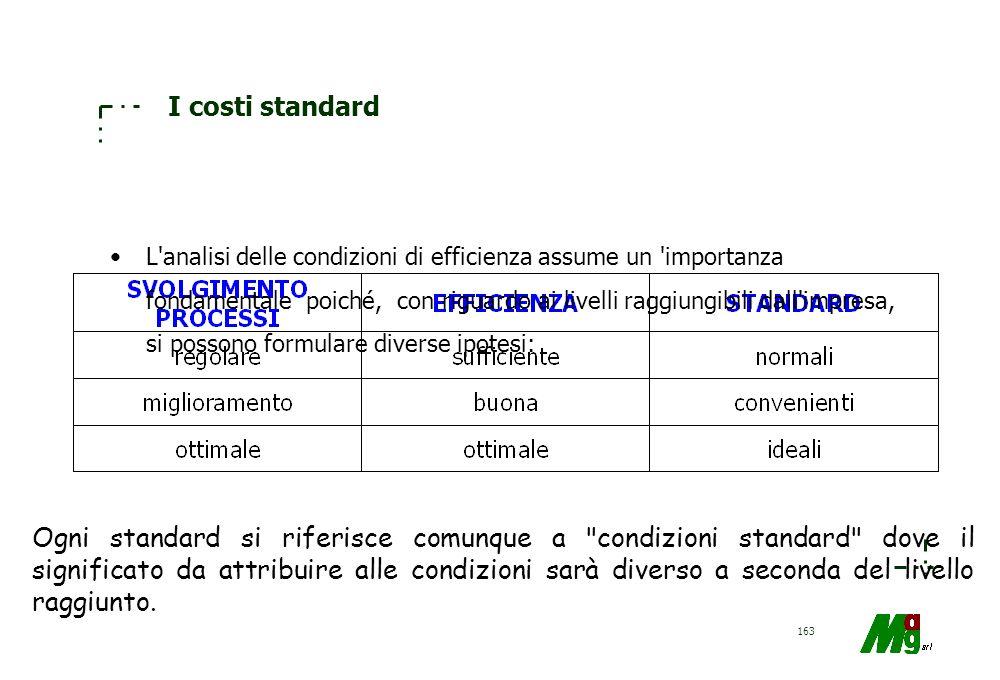 162 I costi standard La determinazione del costo standard ha come punto di partenza l'analisi e lo studio delle condizioni di svolgimento dei processi