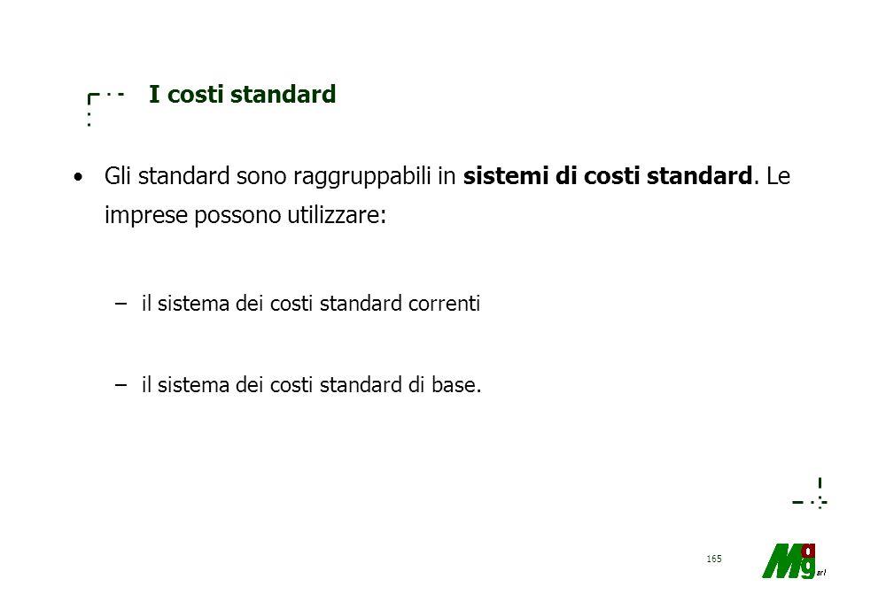 164 I costi standard Sono determinabili i seguenti standard: –quantità STD delle materie prime dirette impiegate; –tempi STD della mano d'opera dirett