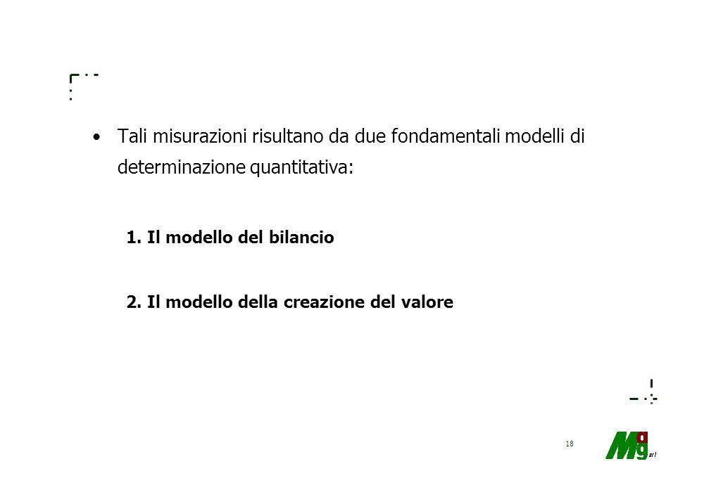 17 Tra le varie tipologie di misurazioni che abbiamo ricordato particolare rilevanza è riconosciuta a quelle: 1.di natura economico-finanziaria, 2.esp
