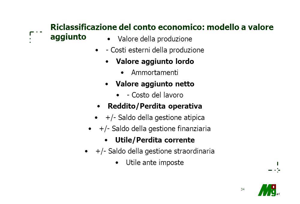 33 Riclassificazione del conto economico: modello del costo del venduto