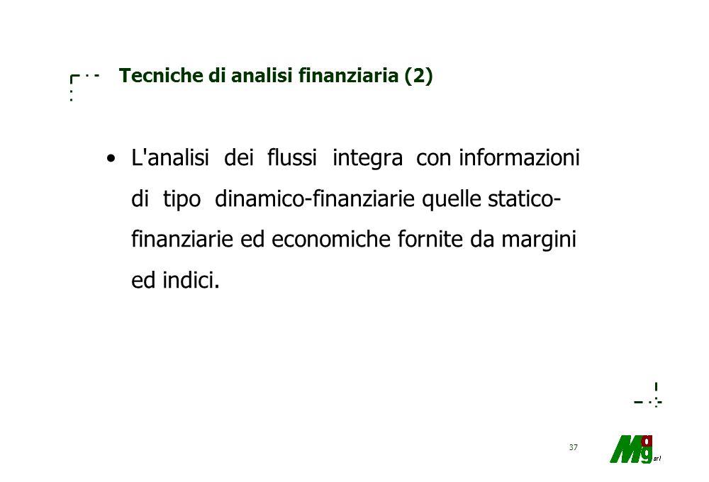 36 Tecniche di analisi finanziaria