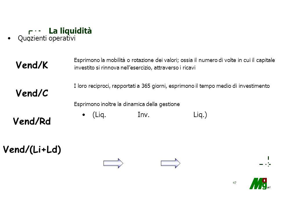 46 La liquidità (Li+Ld+RD/p)>2 situazione positiva: N+F finanziano il C <2 p finanziano F (Li+Ld)/p>1 liquidità potenziale <1 possibili carenze di liq