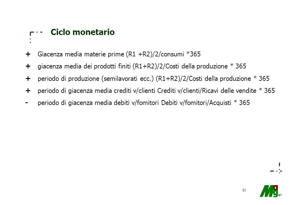 49 Ciclo monetario CICLO MONETARIO PAGAMENTO RISCOSSIONE ACQUISTO FATTORI MAGAZZINO PRODUZIONE MAGAZZINO VENDITA PRODOTTI