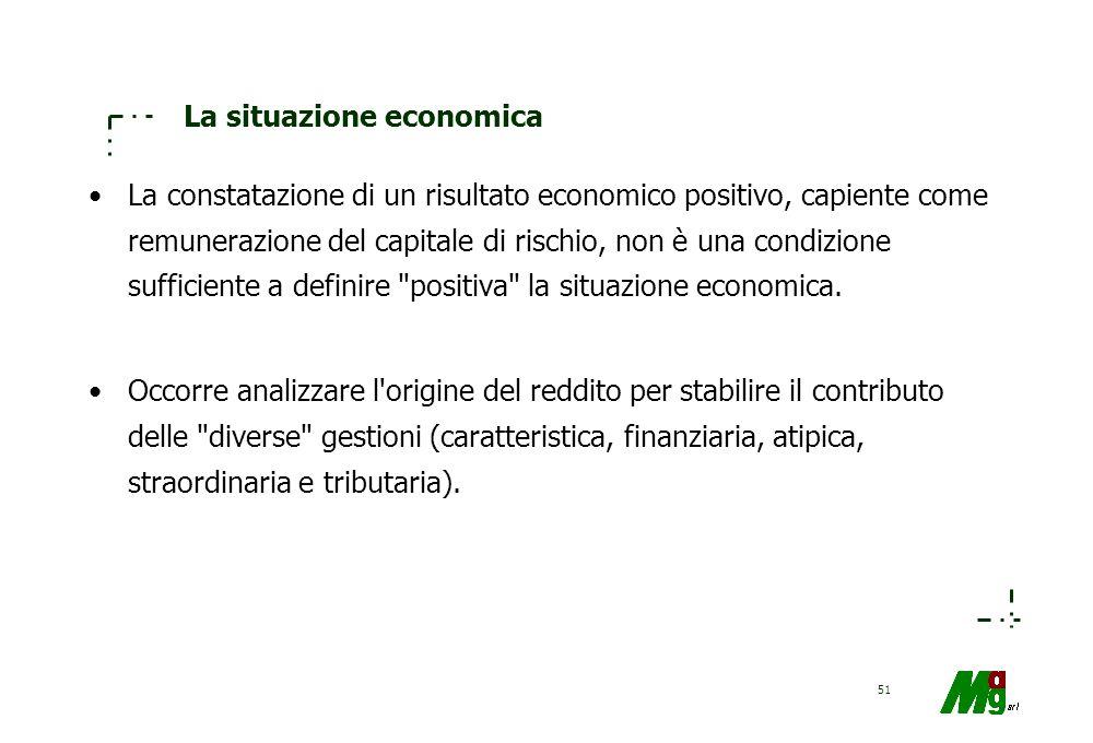 50 Ciclo monetario + Giacenza media materie prime (R1 +R2)/2/consumi *365 + giacenza media dei prodotti finiti (R1+R2)/2/Costi della produzione * 365