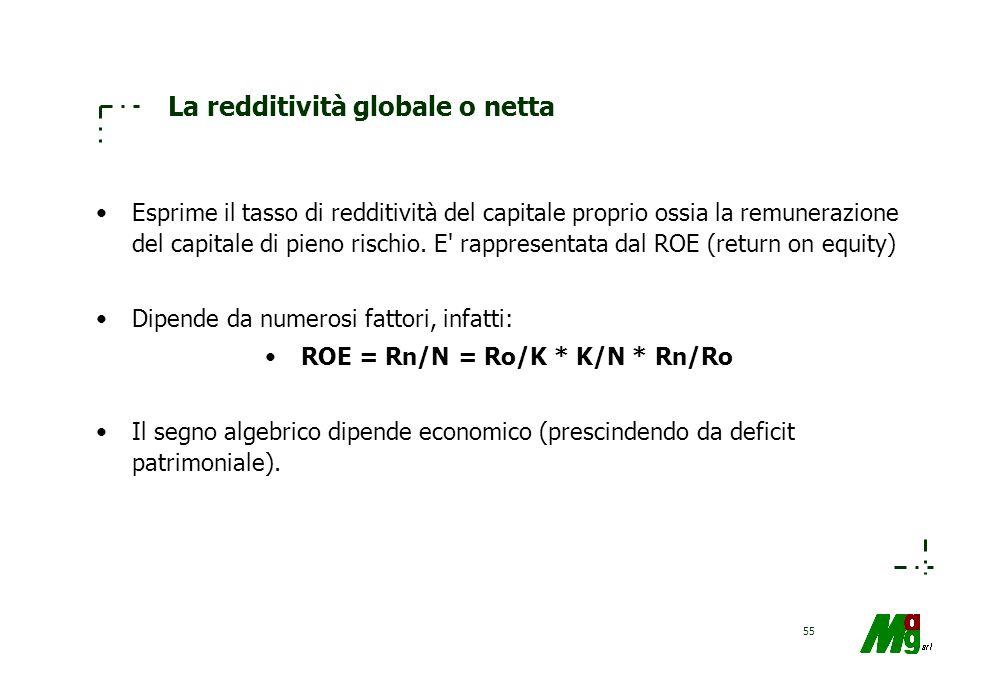 54 La redditività:obiettivi conoscitivi –Quale è stato il trend reddituale dellimpresa ? –Come ha operato il meccanismo di leva finanziaria ? –In che