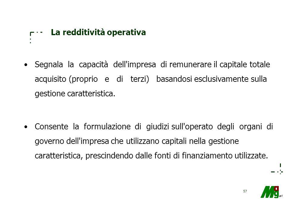 56 La redditività operativa E' l'attitudine dell'impresa a remunerare in modo congruo gli investimenti utilizzati operativamente nell'impresa e al ser