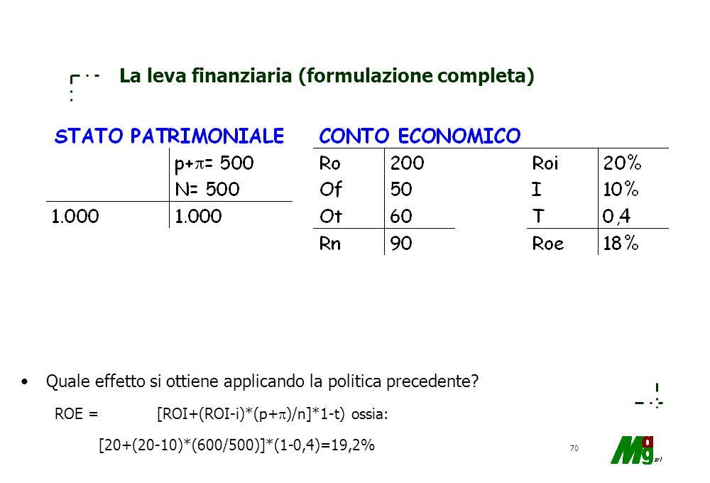 69 La leva finanziaria La situazione migliora nellipotesi 1), resta costante nella 2) e peggiora nella 3). (+2pt)=(-1pt)