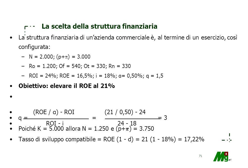 70 La leva finanziaria (formulazione completa) Quale effetto si ottiene applicando la politica precedente? ROE = [ROI+(ROI-i)*(p+ )/n]*1-t) ossia: [20
