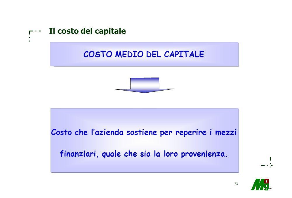72 Effetto leva Relazione tra ROE e ROI: Redditività operativa (ROI) ROE:Onerosità del capitale di credito (i) Struttura finanziaria EFFETTO LEVA SE R