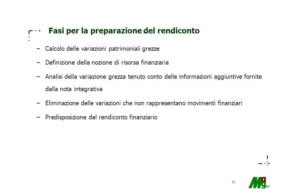 80 Il Rendiconto Finanziario: obiettivi conoscitivi Come è variata la liquidità nellimpresa ? A quanto ammontano le fonti e gli impieghi ? A quanto am