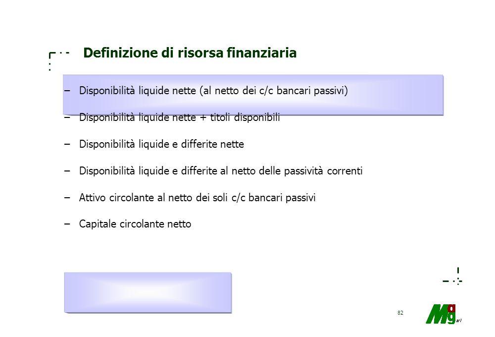 81 Fasi per la preparazione del rendiconto –Calcolo delle variazioni patrimoniali grezze –Definizione della nozione di risorsa finanziaria –Analisi de