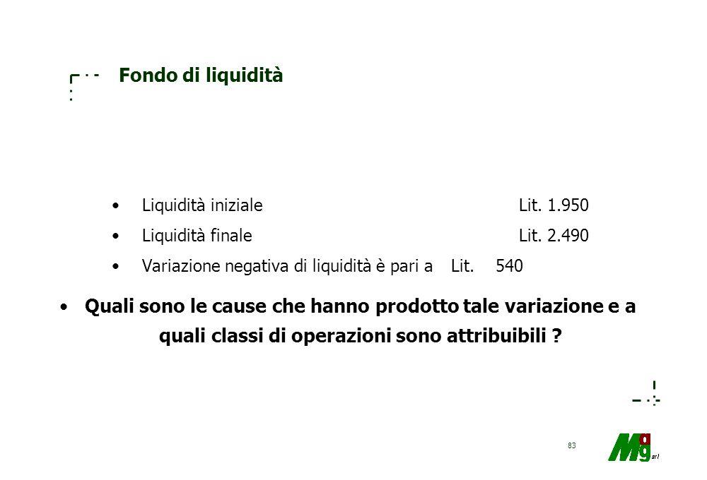 82 Definizione di risorsa finanziaria –Disponibilità liquide nette (al netto dei c/c bancari passivi) –Disponibilità liquide nette + titoli disponibil