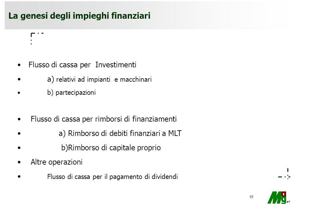84 La genesi dei flussi finanziari Gestione reddituale o corrente a) reddito spendibile, b) reddito spendibile rettificato, ossa flusso di cassa della