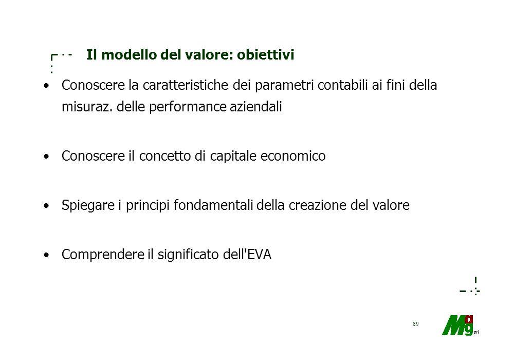 88 Relazioni tra gestione economica, CCN e flussi di cassa Utile della gestione = 1.100 Flusso di cassa generato dalla gestione reddituale = 3.200 Red