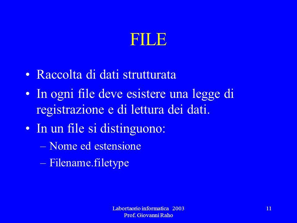 Labortaorio informatica 2003 Prof. Giovanni Raho 11 FILE Raccolta di dati strutturata In ogni file deve esistere una legge di registrazione e di lettu