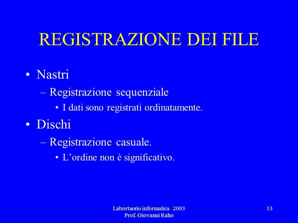 Labortaorio informatica 2003 Prof. Giovanni Raho 13 REGISTRAZIONE DEI FILE Nastri –Registrazione sequenziale I dati sono registrati ordinatamente. Dis
