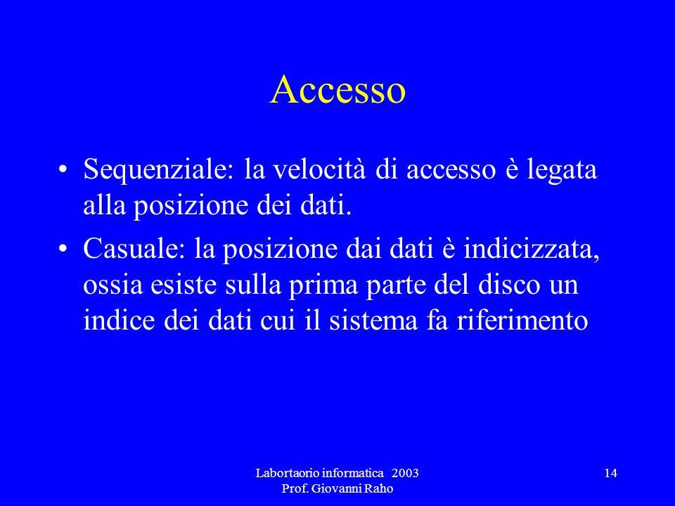 Labortaorio informatica 2003 Prof. Giovanni Raho 14 Accesso Sequenziale: la velocità di accesso è legata alla posizione dei dati. Casuale: la posizion
