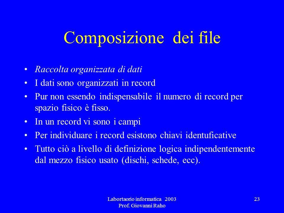 Labortaorio informatica 2003 Prof. Giovanni Raho 23 Composizione dei file Raccolta organizzata di dati I dati sono organizzati in record Pur non essen