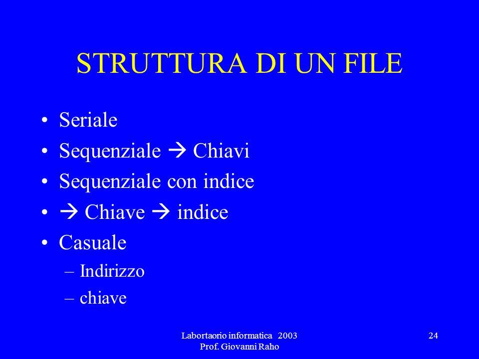 Labortaorio informatica 2003 Prof. Giovanni Raho 24 STRUTTURA DI UN FILE Seriale Sequenziale Chiavi Sequenziale con indice Chiave indice Casuale –Indi