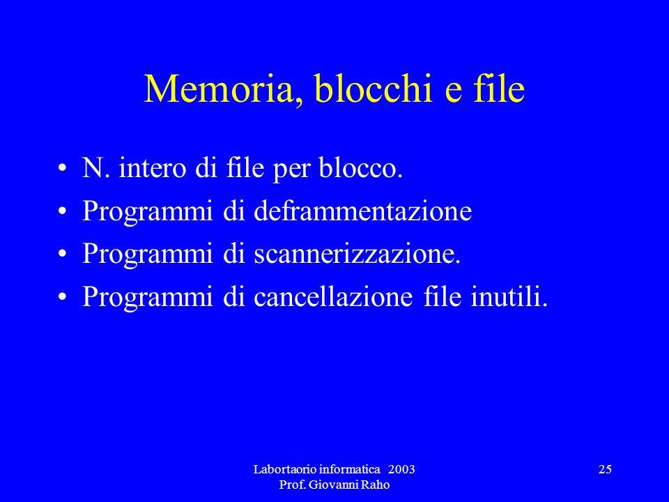 Labortaorio informatica 2003 Prof. Giovanni Raho 25 Memoria, blocchi e file N. intero di file per blocco. Programmi di deframmentazione Programmi di s