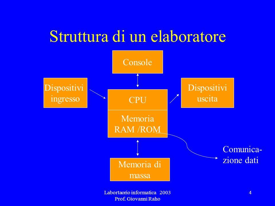 Labortaorio informatica 2003 Prof. Giovanni Raho 4 Struttura di un elaboratore CPU Console Dispositivi ingresso Dispositivi uscita Memoria di massa Me