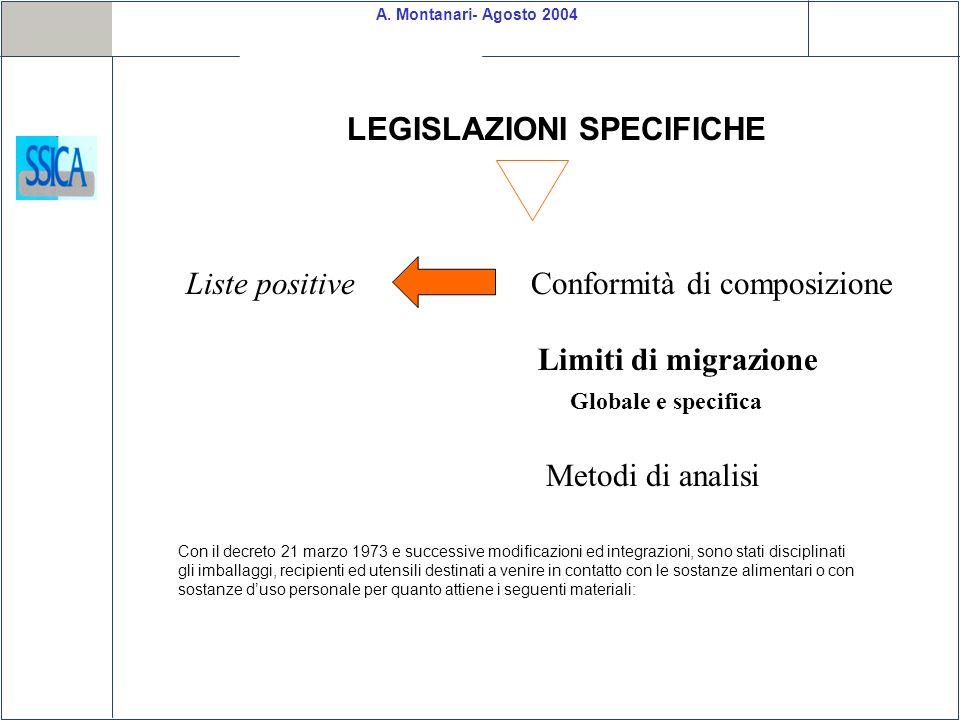 A. Montanari- Agosto 2004 LEGISLAZIONI SPECIFICHE Liste positive Conformità di composizione Limiti di migrazione Globale e specifica Metodi di analisi