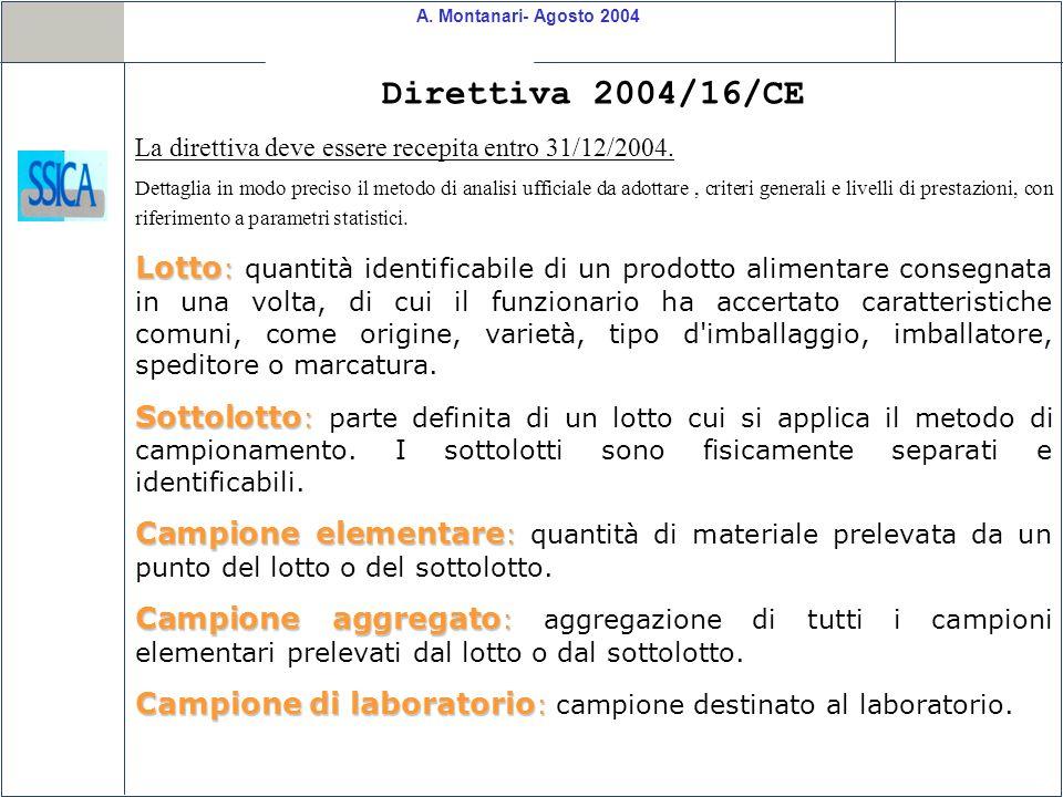 A. Montanari- Agosto 2004 Direttiva 2004/16/CE La direttiva deve essere recepita entro 31/12/2004. Dettaglia in modo preciso il metodo di analisi uffi