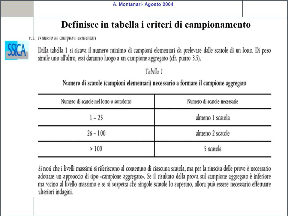 A. Montanari- Agosto 2004 Definisce in tabella i criteri di campionamento