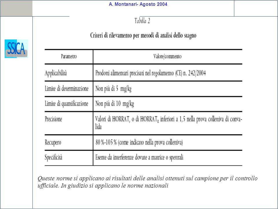 A. Montanari- Agosto 2004 Queste norme si applicano ai risultati delle analisi ottenuti sul campione per il controllo ufficiale. In giudizio si applic