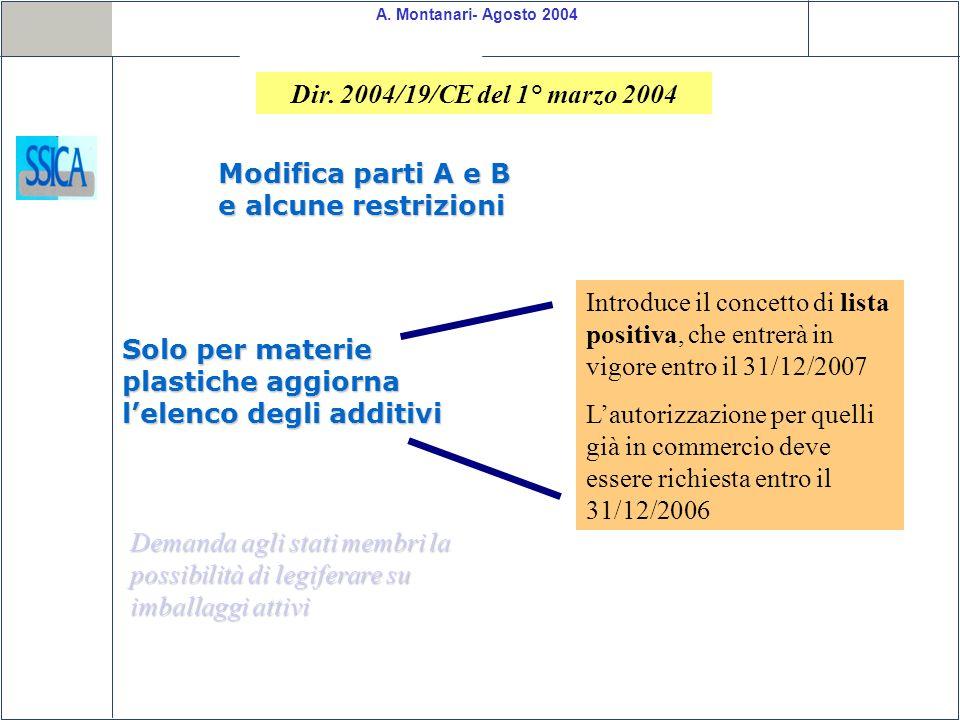 A. Montanari- Agosto 2004 Dir. 2004/19/CE del 1° marzo 2004 Modifica parti A e B e alcune restrizioni Solo per materie plastiche aggiorna lelenco degl