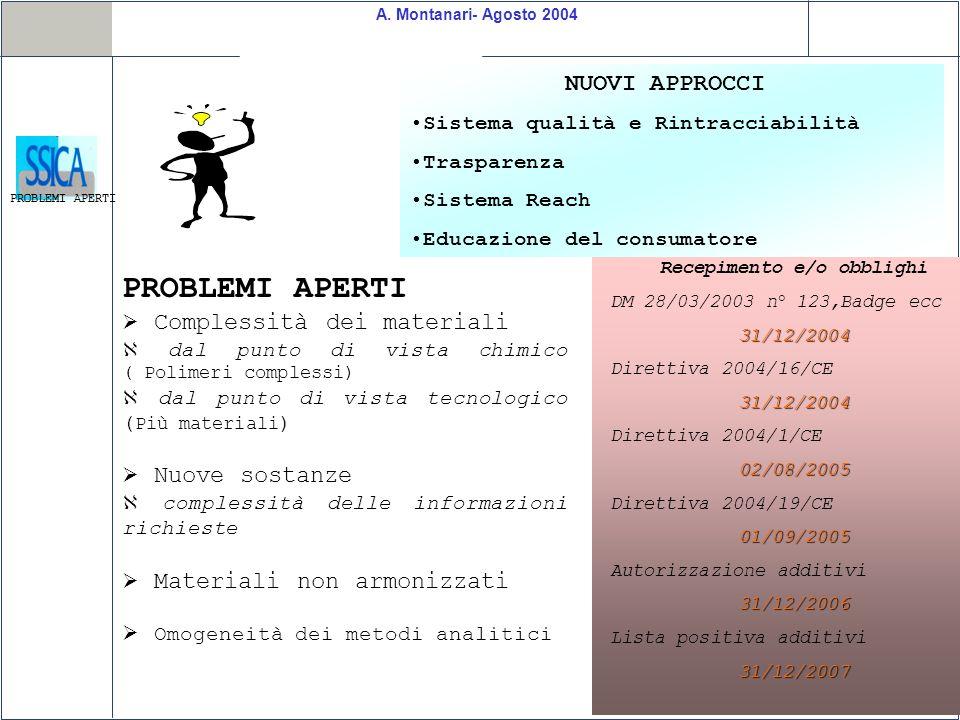 A. Montanari- Agosto 2004 PROBLEMI APERTI Complessità dei materiali dal punto di vista chimico ( Polimeri complessi) dal punto di vista tecnologico (