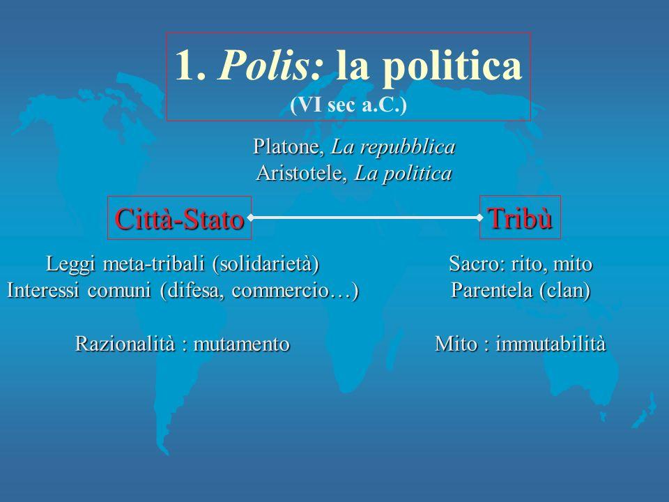 1. Polis: la politica (VI sec a.C.) Città-Stato Tribù Sacro: rito, mito Parentela (clan) Mito : immutabilità Leggi meta-tribali (solidarietà) Interess