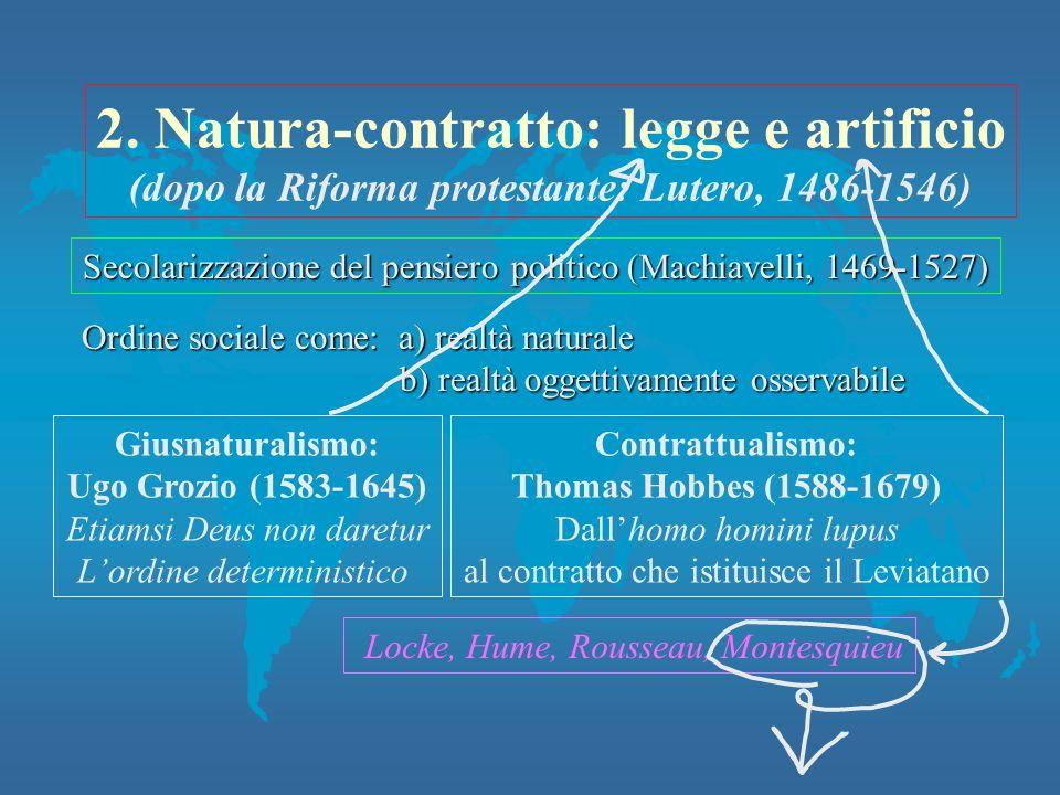 2. Natura-contratto: legge e artificio (dopo la Riforma protestante: Lutero, 1486-1546) Giusnaturalismo: Ugo Grozio (1583-1645) Etiamsi Deus non daret