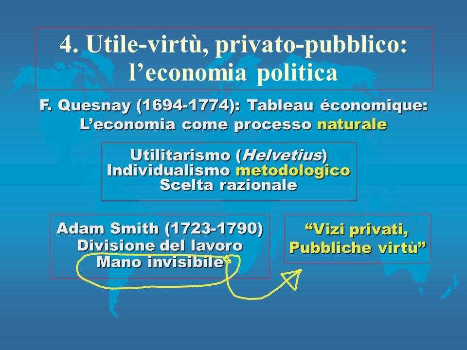4.Utile-virtù, privato-pubblico: leconomia politica F.