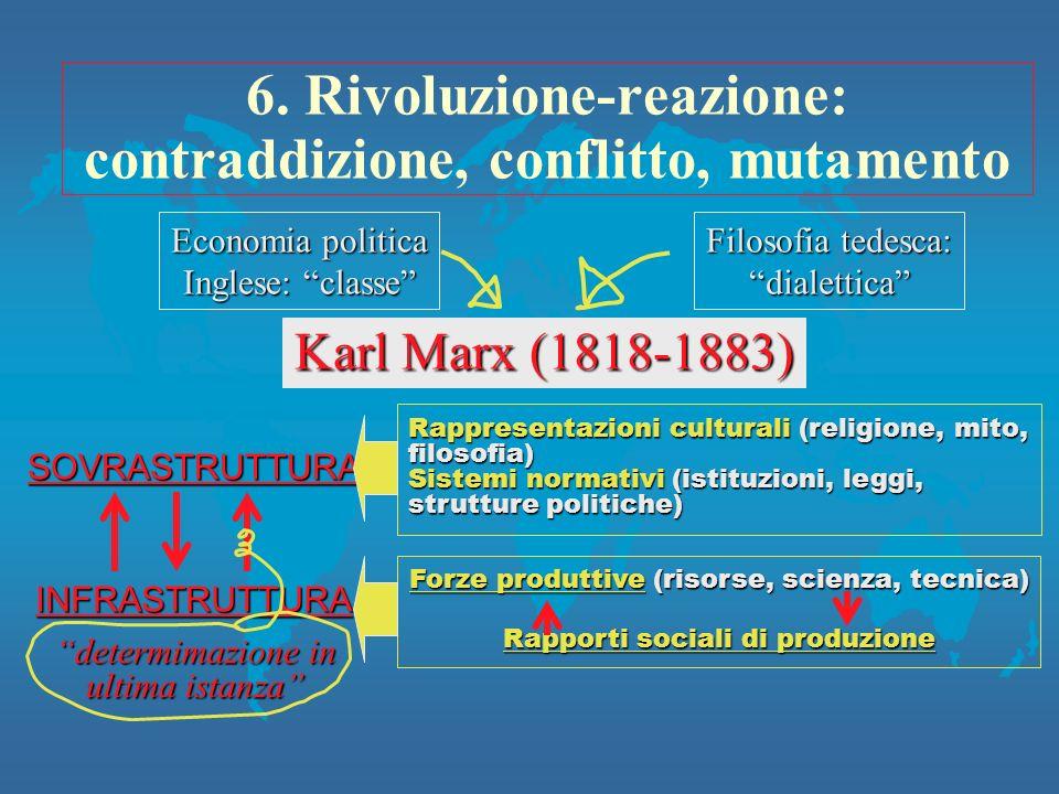 6. Rivoluzione-reazione: contraddizione, conflitto, mutamento Economia politica Inglese: classe Filosofia tedesca: dialettica Karl Marx (1818-1883) Fo