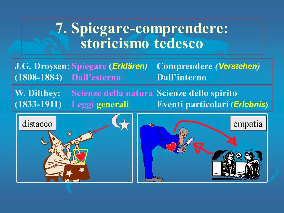 7.Spiegare-comprendere: storicismo tedesco W.
