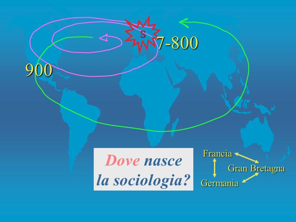 S Dove nasce la sociologia?FranciaGermania Gran Bretagna 900 7-800