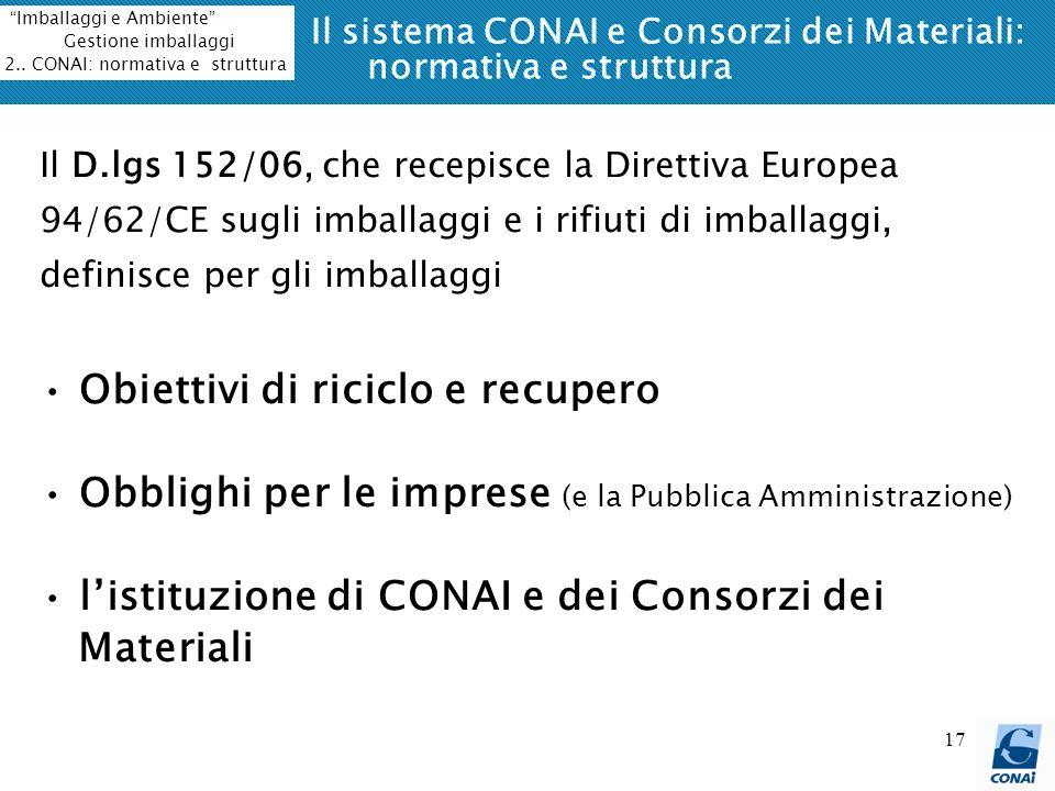 17 Il sistema CONAI e Consorzi dei Materiali: normativa e struttura Il D.lgs 152/06, che recepisce la Direttiva Europea 94/62/CE sugli imballaggi e i