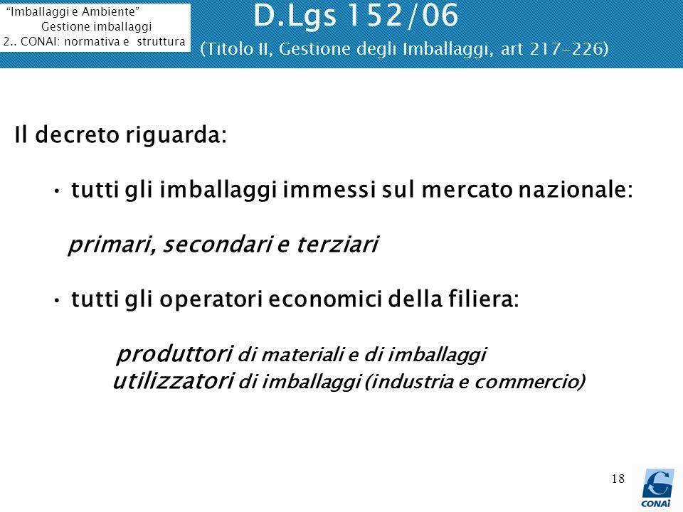18 Il decreto riguarda: tutti gli imballaggi immessi sul mercato nazionale: primari, secondari e terziari tutti gli operatori economici della filiera: