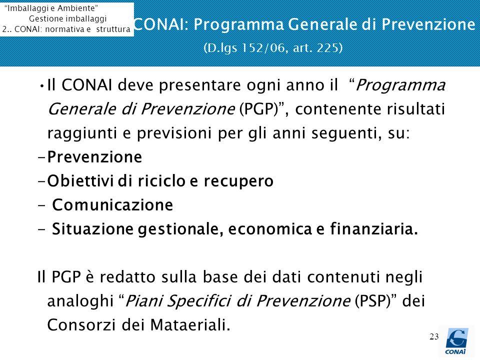 23 CONAI: Programma Generale di Prevenzione (D.lgs 152/06, art. 225) Il CONAI deve presentare ogni anno il Programma Generale di Prevenzione (PGP), co