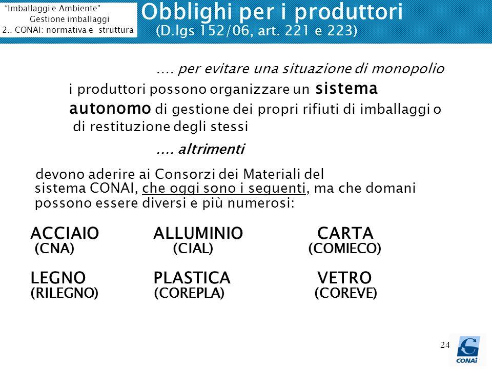 24 Obblighi per i produttori (D.lgs 152/06, art. 221 e 223) devono aderire ai Consorzi dei Materiali del sistema CONAI, che oggi sono i seguenti, ma c